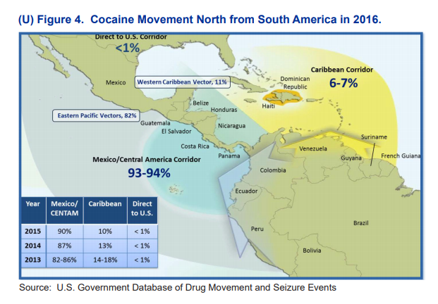 Cocaine movement